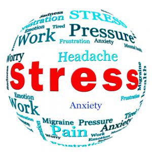 Acupuncture treats Stress